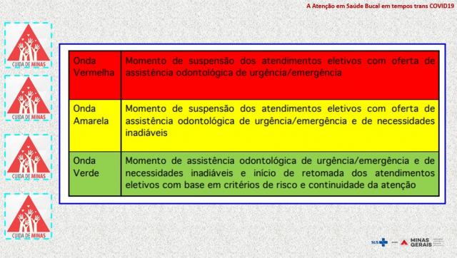 Crédito: Regional de Saúde de Ponte Nova
